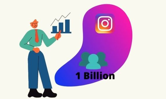 Users of Instagram