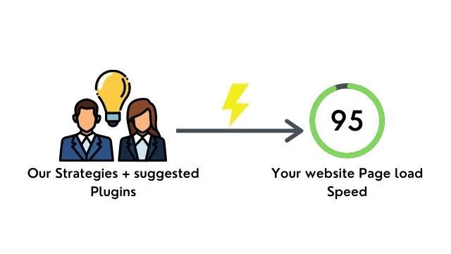 How to increase website speed in wordpress with our strategies