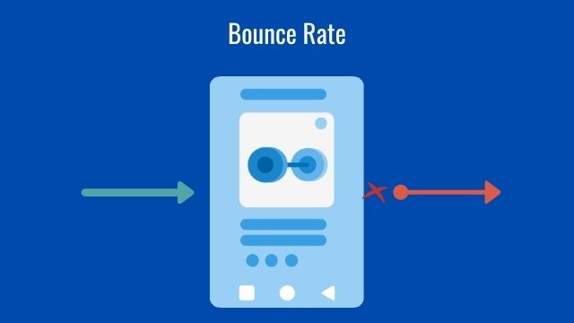 bounce rate defination