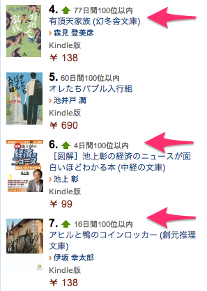 amazon_rakuten_ranking