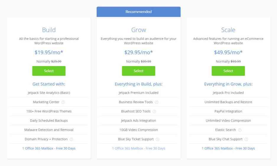 Bluehost WP Pro Hosting Plans