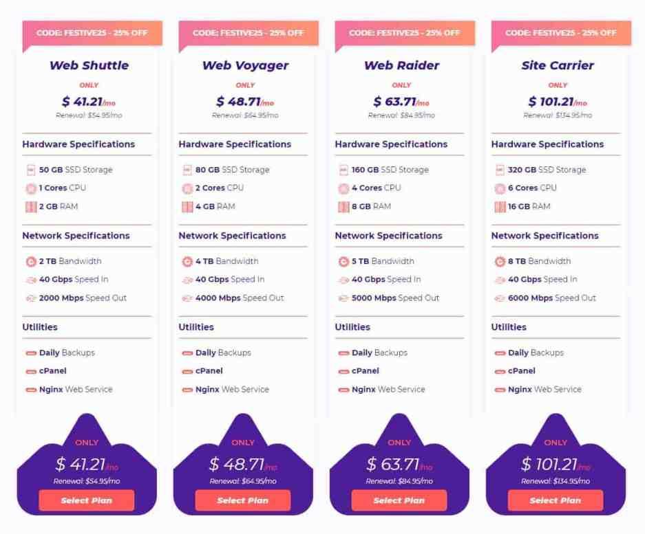 HostArmada SSD VPS Hosting Pricing
