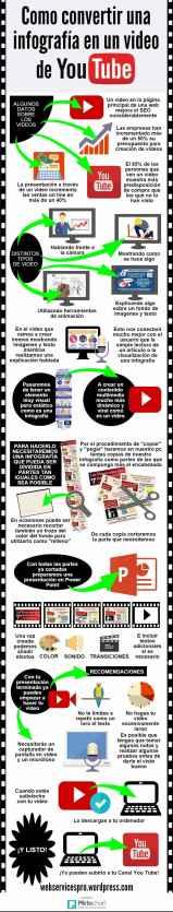 como-convertir-una infografía-en-un-video-de-you-tube