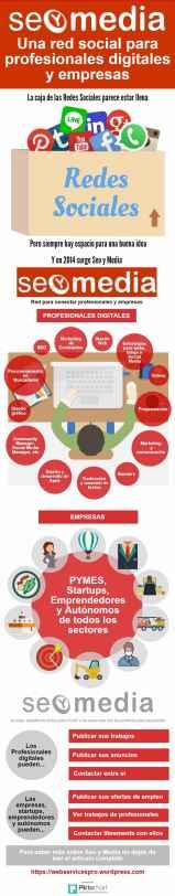 la-nueva-red-social-para-profesionales-digitales-y-empresas-SEO-y-Media