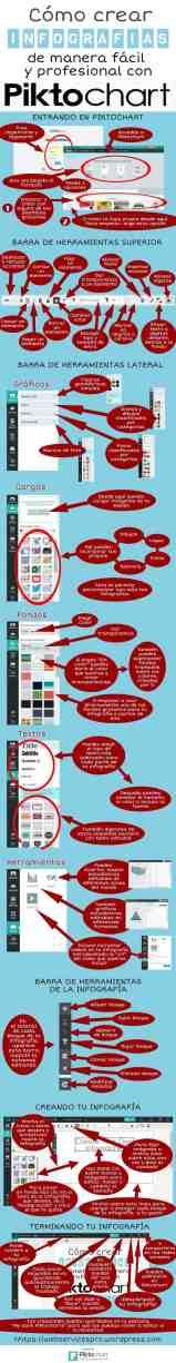 cómo-crear-infografías-fácilmente-de-manera-profesional-con-Piktochart