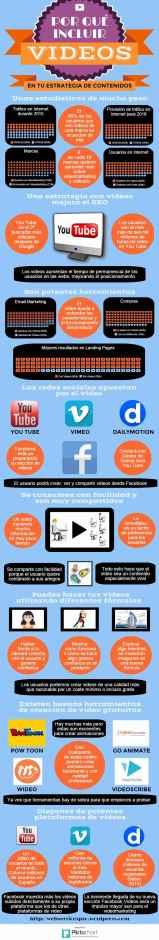 por-qué-incluir-videos-en-tu-estrategia-de-contenidos