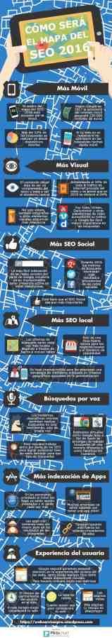 cómo-será-el-mapa-seo-2016