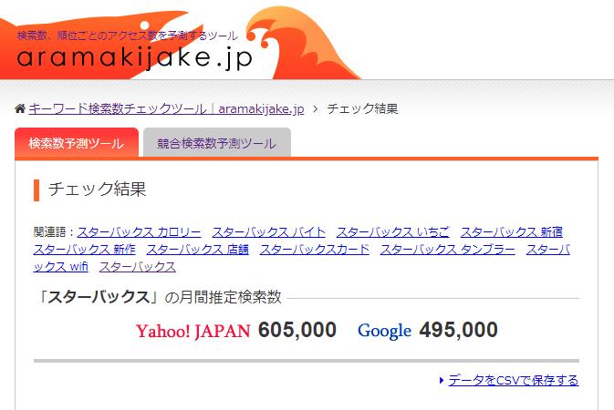aramakijakeでの「スターバックス」検索数(Yahoo:605,000/Google:495,000)