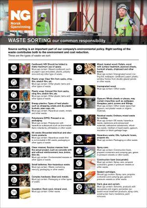 Waste plan Construction (2 plastic wrap) English text