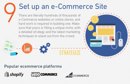 Set up an ecommerce site (method 9)