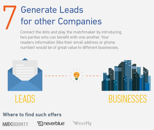 Get leads to other companies (method 7)  How to earn money with website? leads