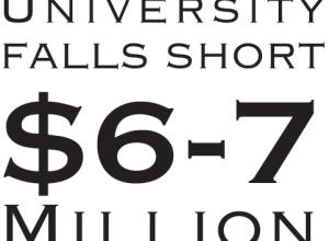 Shortfall Type