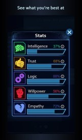 The game uses a character stat system, which changes according to how the game is played.
