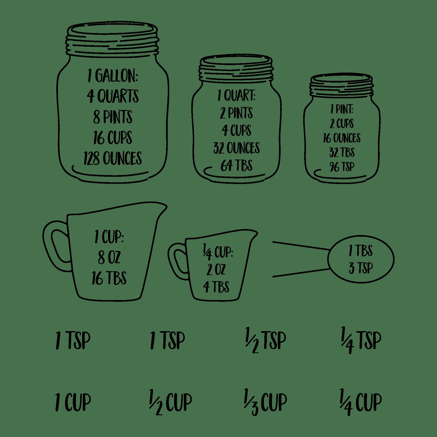 Cookbook Clipart Cooking Measurement Cookbook Cooking