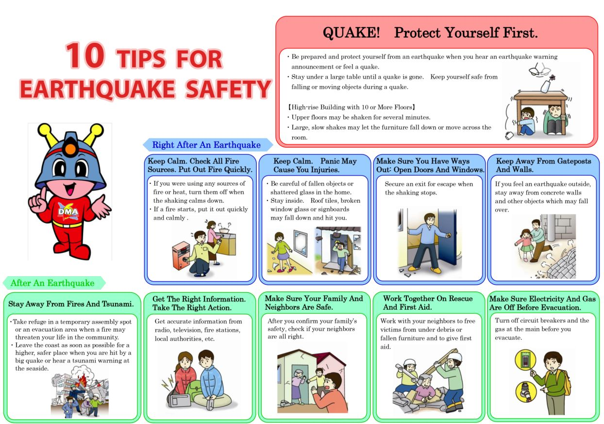 Earthquake Clipart 10 Safety Measure Earthquake 10 Safety