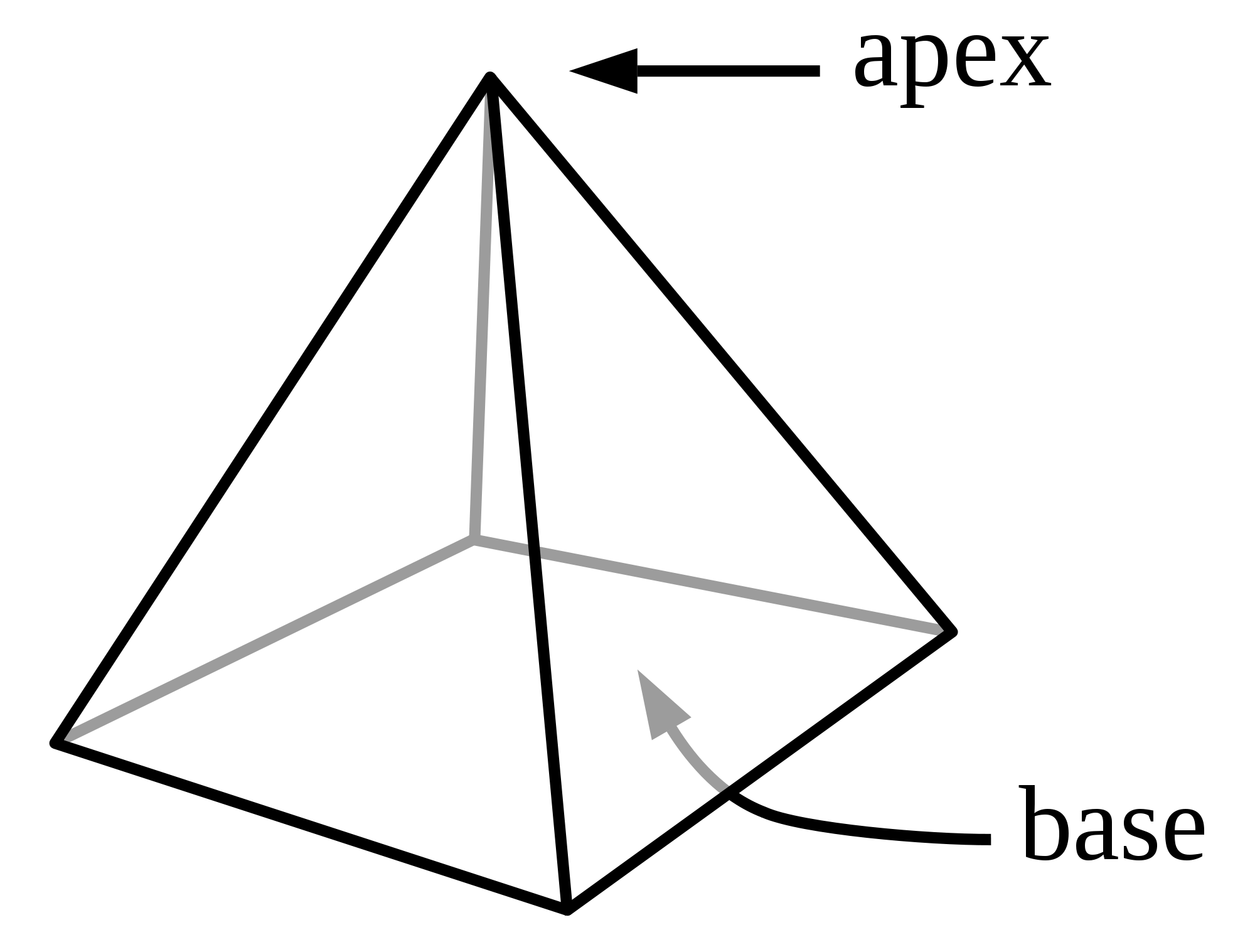 Square Clipart Quadrilateral Shape Square Quadrilateral