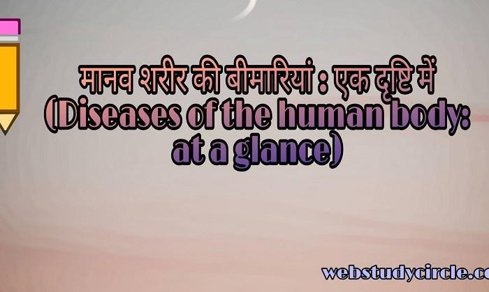 मानव शरीर की बीमारियां: एक दृष्टि में