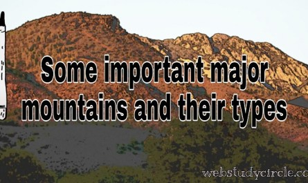 mountains and their types