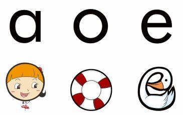 Học phát âm và bảng chữ cái