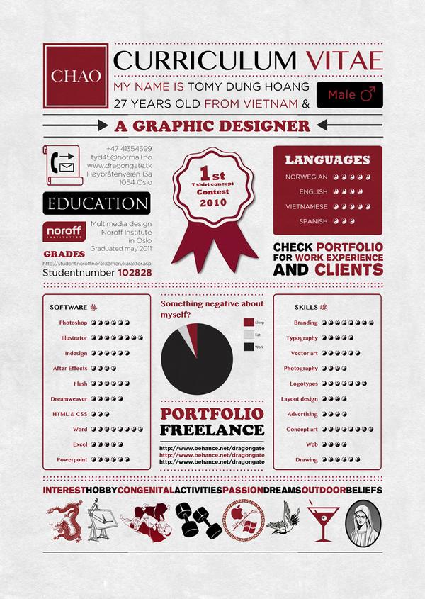 Graphic Arts Resume Examples. Design Cover Letter Pdf Design Cover