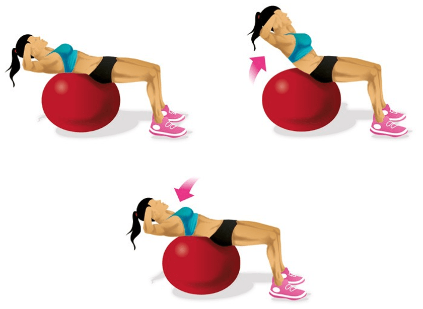 Crunch on Exercise Ball Main muscle: abdominals