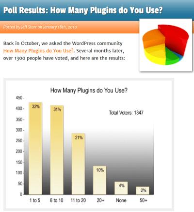 poll-plugin number