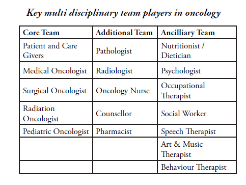 Key multi disciplinary team players in oncology