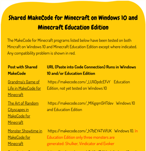 25 MakeCode Programs Tested for Compatibility with both Minecraft