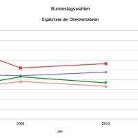 Bundestagswahl 2017: Im Gespräch mit Özcan Mutlu