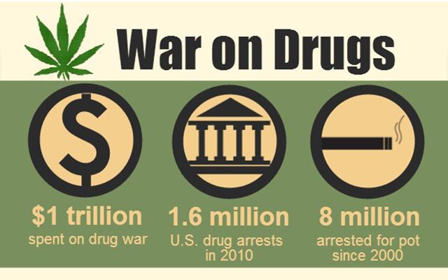 Image result for legalization memes