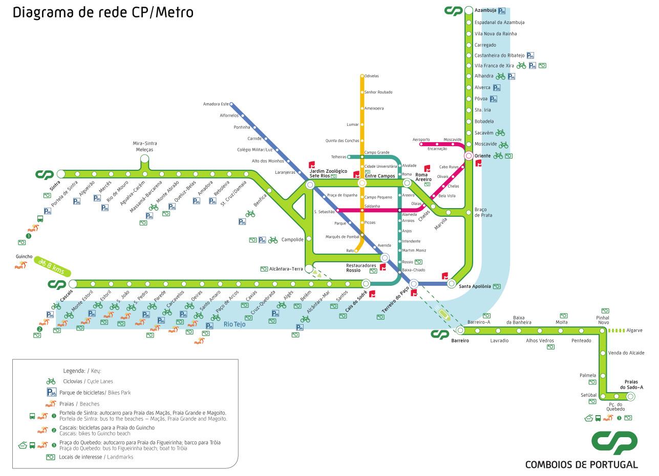 Transports A Lisbonne 10 Infos Indispensables Pour Votre Sejour