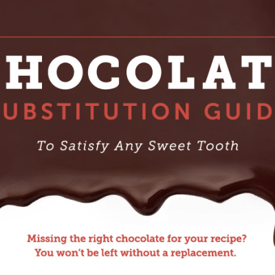 Death by Chocolate…A Chocolate Substitution Guide!