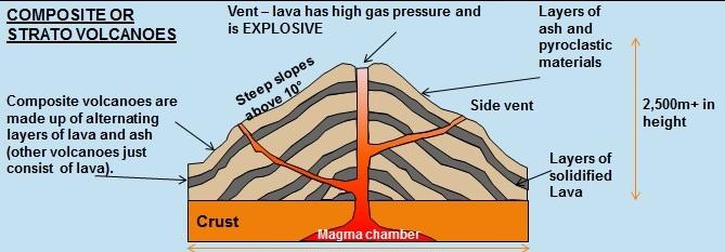 Kamachatka- A Home To 160 Volcanoes!
