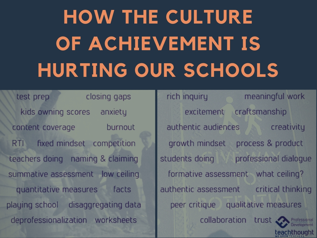 How Culture Achievement Hurting Schools
