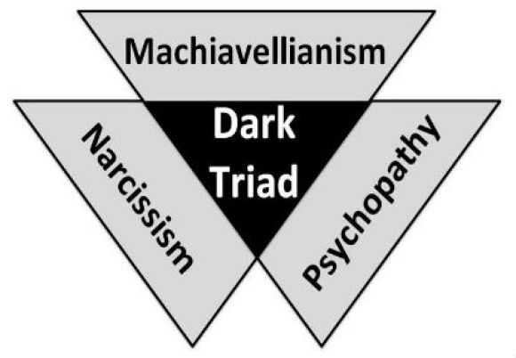 "The Dark Triad: Pretty much a synonym for ""giant douchebag."""