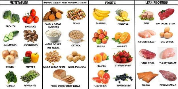 fat burning foods - fat-burning-foods