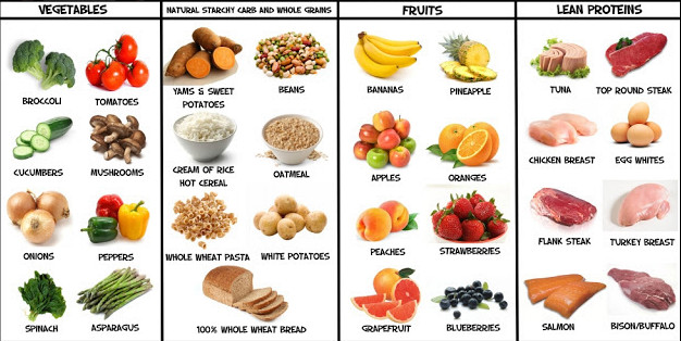 fat burning foods - Natural Fat Burners for Belly Fat