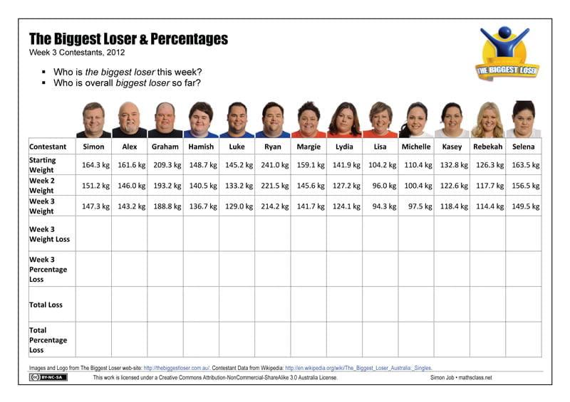 thebiggestloser percentage loss 2012 - thebiggestloser-percentage-loss_2012
