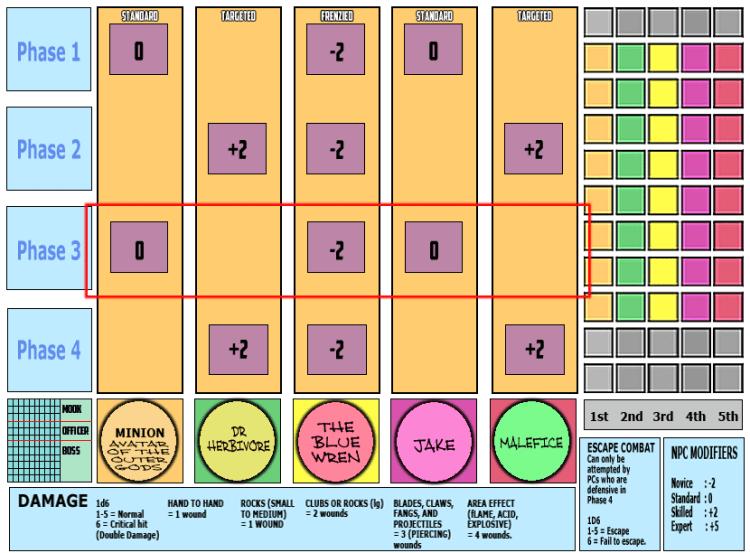 Combat Round 2, Phase 3