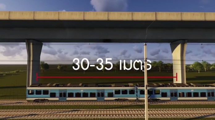 เสาตอม่อ รถไฟความเร็วสูง