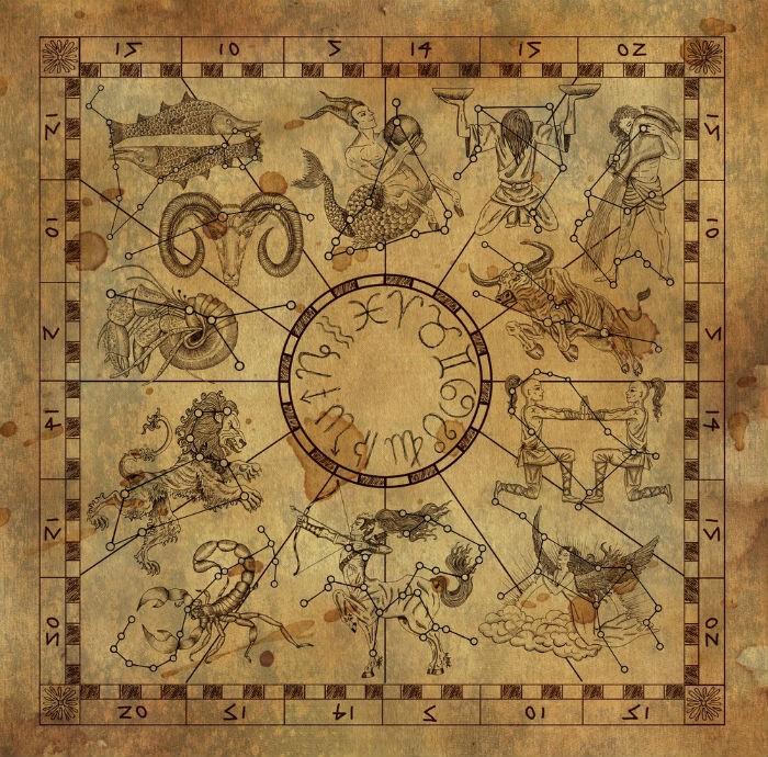karta-znakov-zodiaka-i-sozvezdii
