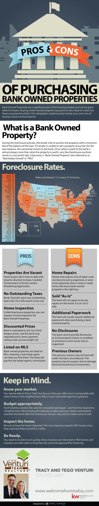 Pros and Cons of Purchasing Foreclosures