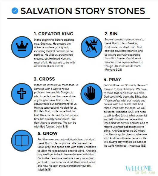 SalvationStoryStonesInfographic