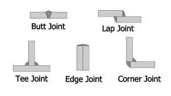 What Are the 5 Basic Types of Welding Joints – A Beginner's Guide