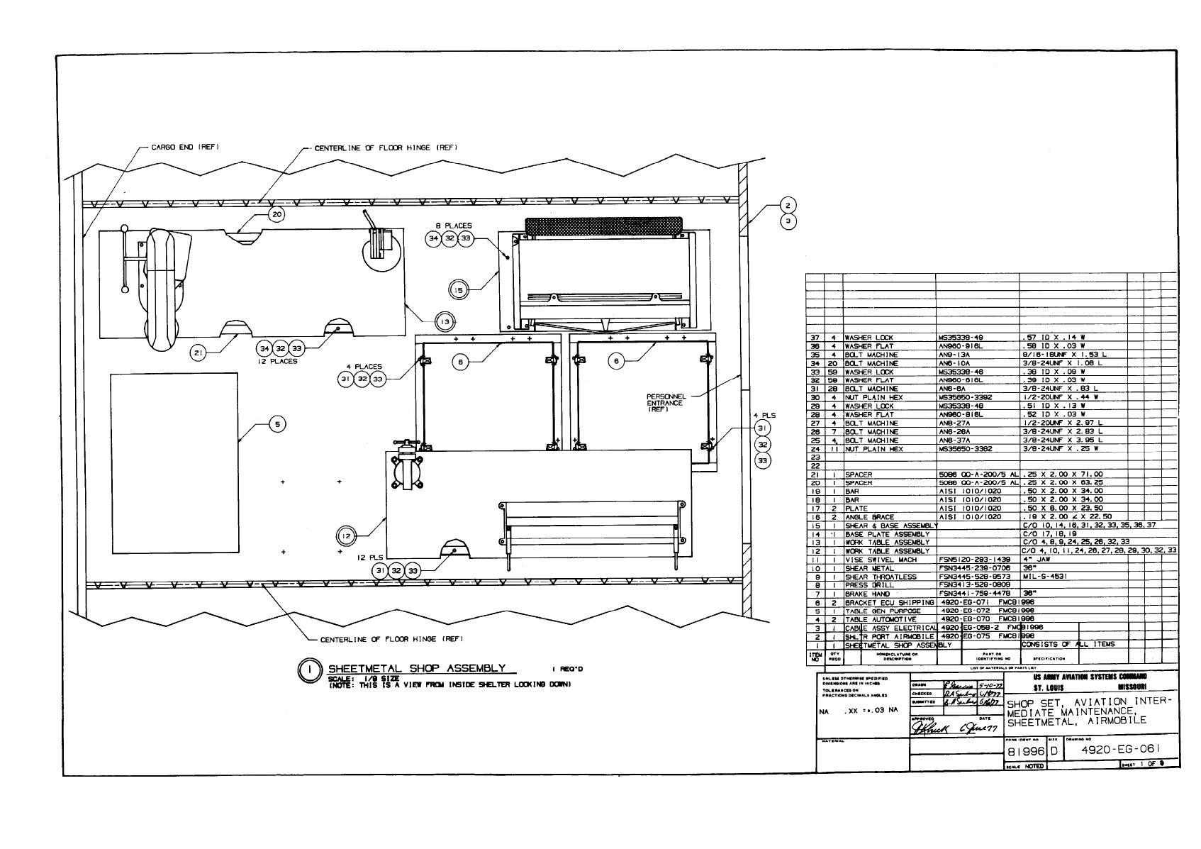 Figure D 4 Shop Set Avim Sheet Metal Airmobile Sheet 1 Of 4