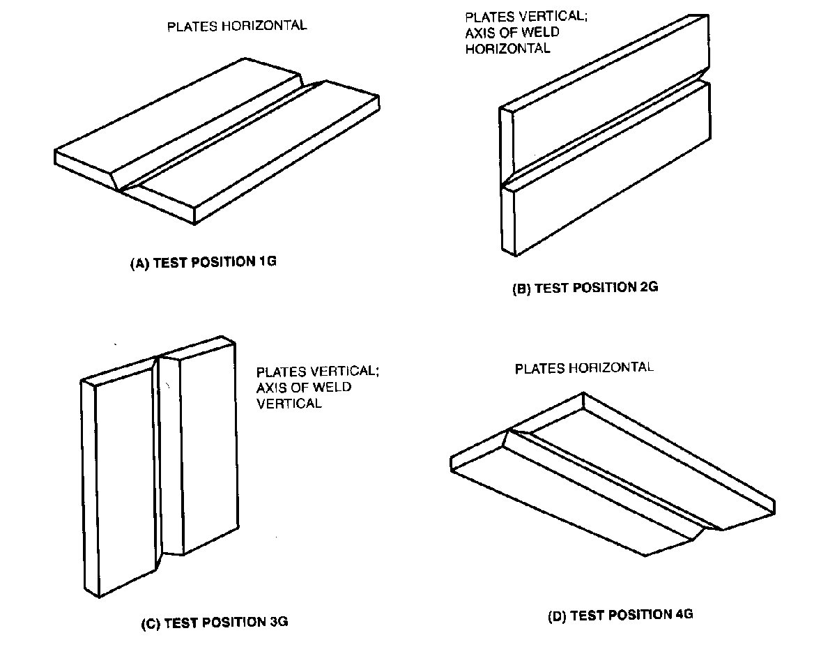 Pin Groove Weld Positions For Plate