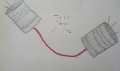 Tin Can Phone Drawing
