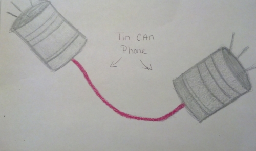 Tin Can Phone Drawing