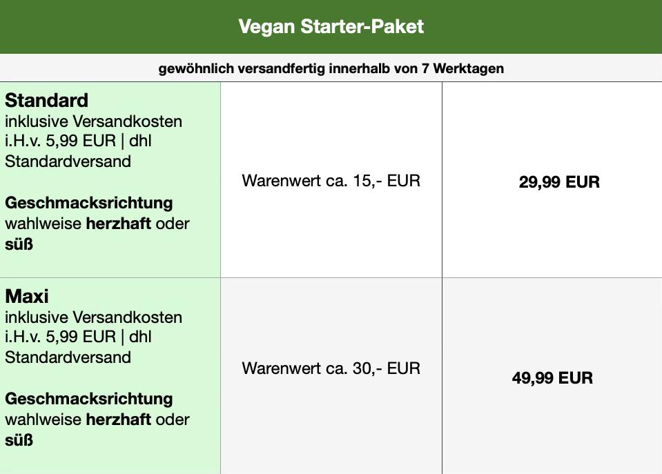Vegan Starter Paket zur pflanzlich vollwertigen Ernährung