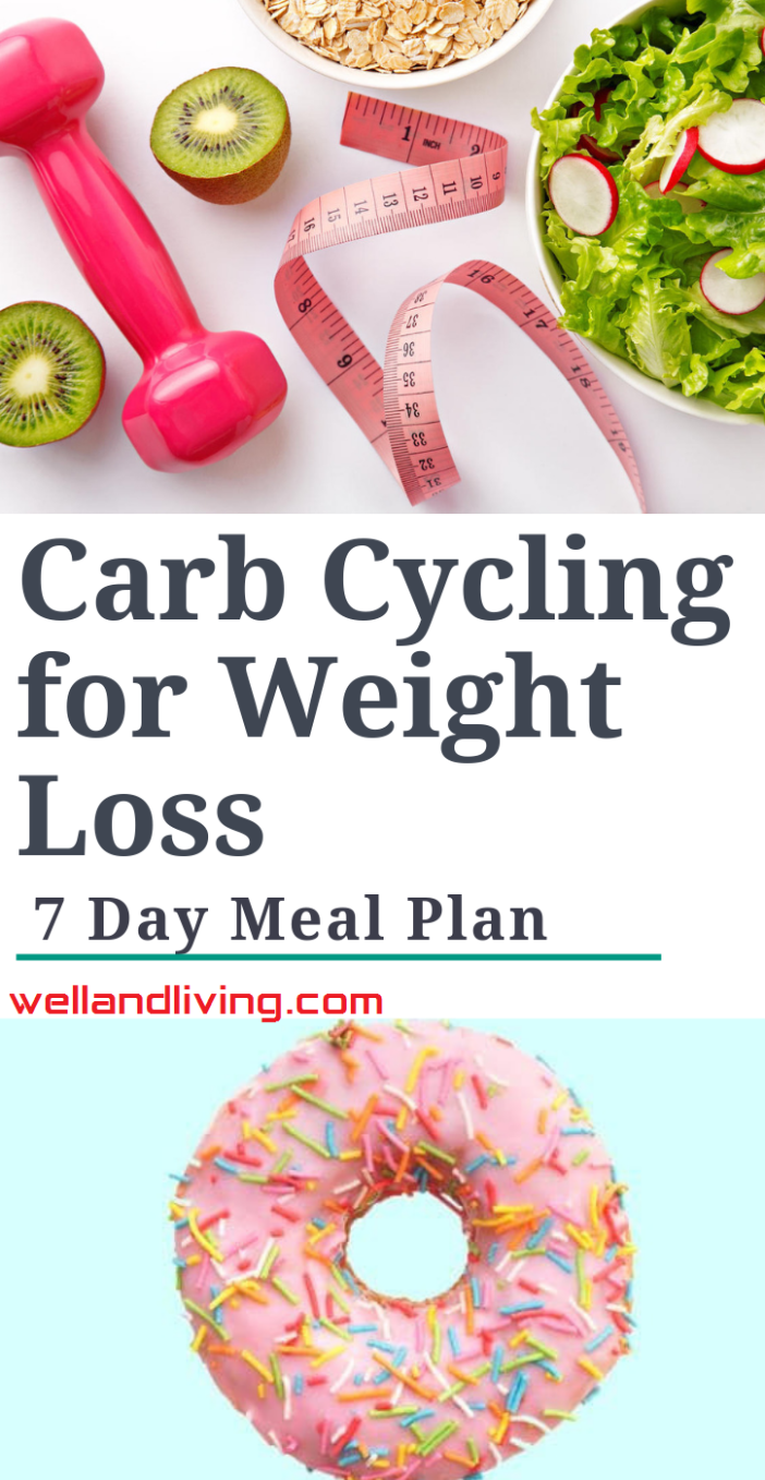7 Day Carb Cycling Meal Plan for Weight Loss